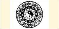 Zodiac Vector material