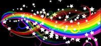 Symphony dynamic trend lines