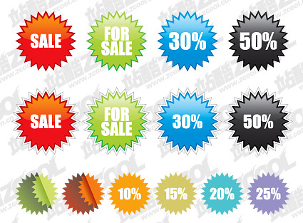Sales price element vector material