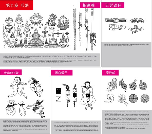Buddhism, five kinds of Artifact vector