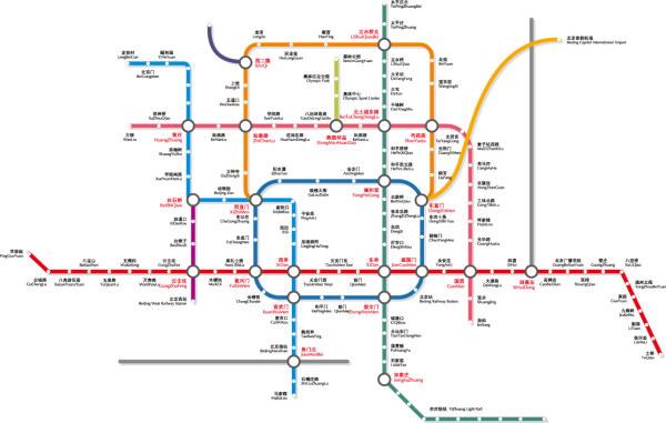 Beijing Subway Transportation Vectors