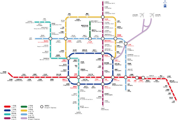 Beijing Subway Line 09 version vector diagram